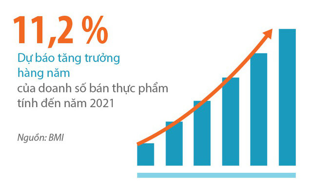 1028 1510036089405 - Tổng giám đốc PwC Việt Nam: Năm 2050 Việt Nam có thể nằm trong 20 nền kinh tế lớn nhất thế giới