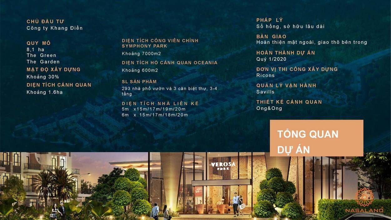 Giới thiệu dự án nhà phố Khang Điền Quận 9