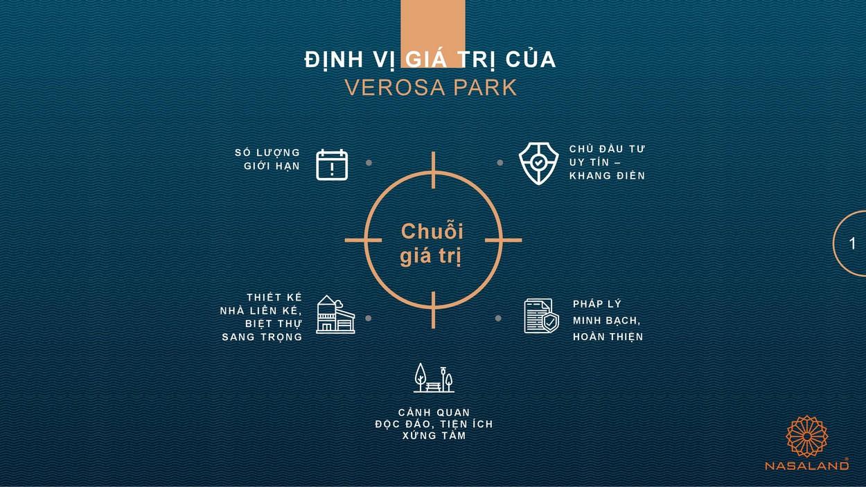 Giới thiệu dự án Verosa Park Quận 9
