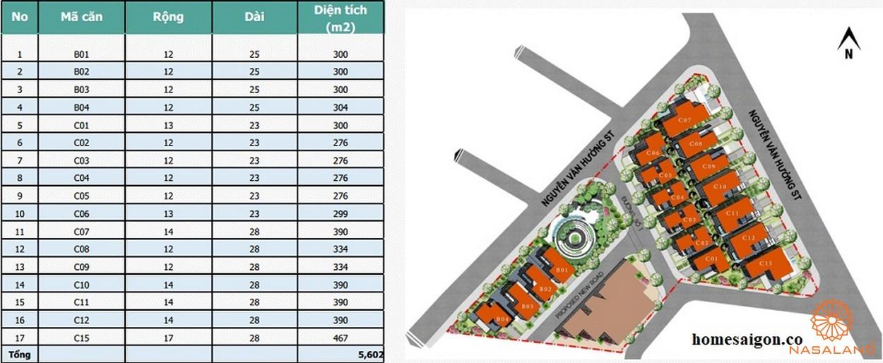 Mặt bằng chi tiết dự án biệt thự King Grown Village Thảo Điền Quận 2 Chủ đầu tư Bamboo Capital