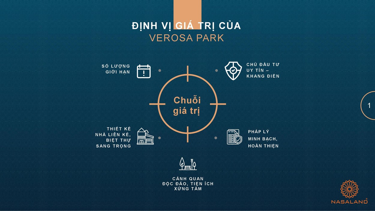 Giá trị cam kết từ nhà phố Verosa Park Khang Điền Quận 9