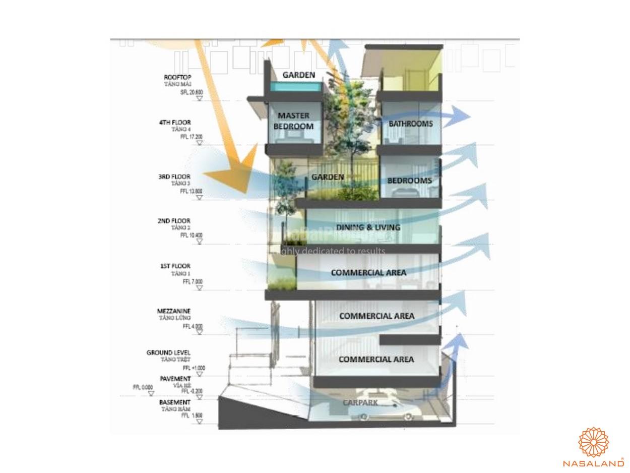 Mặt bằng dự án dự án D2Eight Quận 2 đường Đồng Văn Cống chủ đầu tư CapitaLand