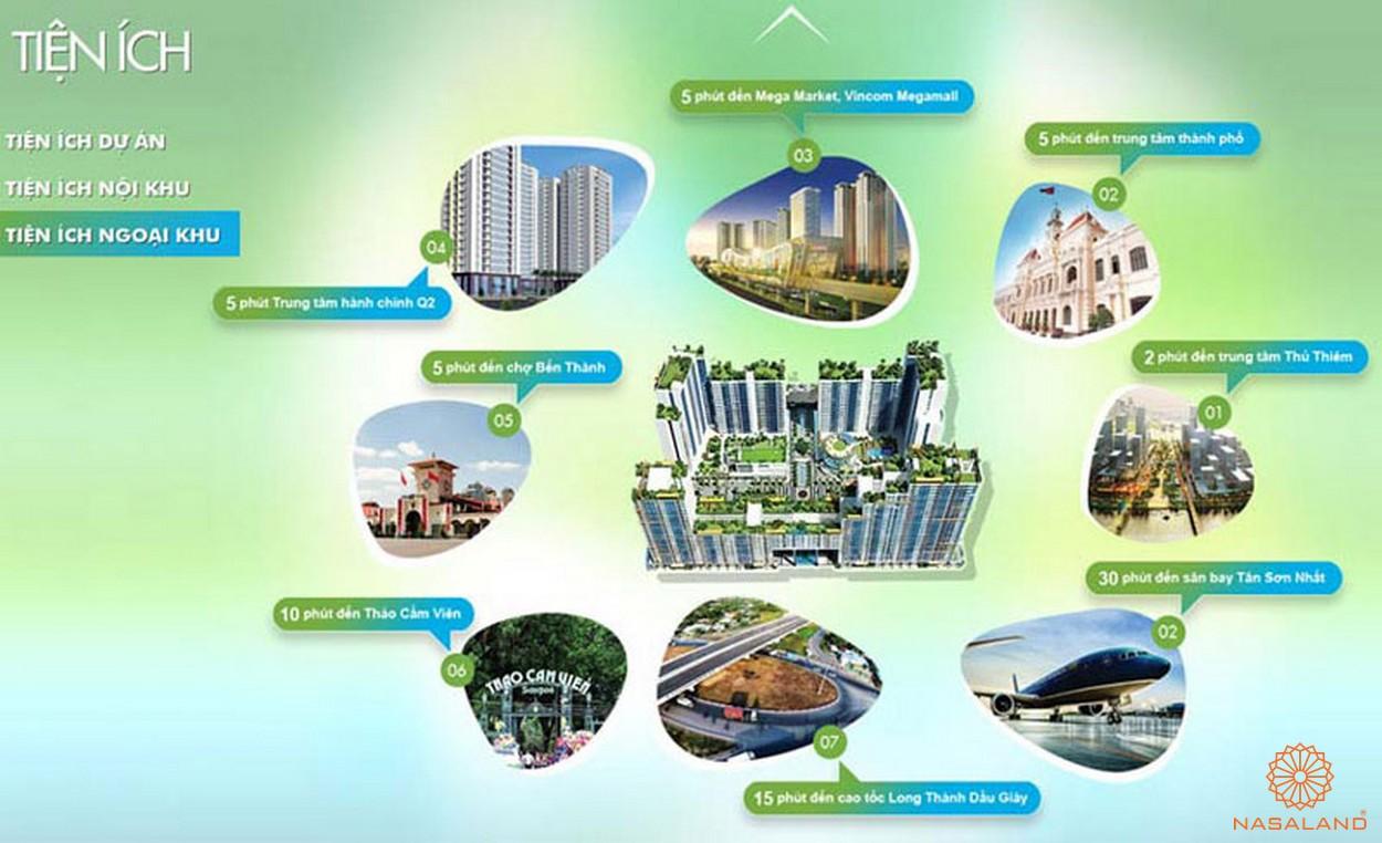 Từ dự án căn hộ New City kết nối với các tiện ích lân cận ngoại khu