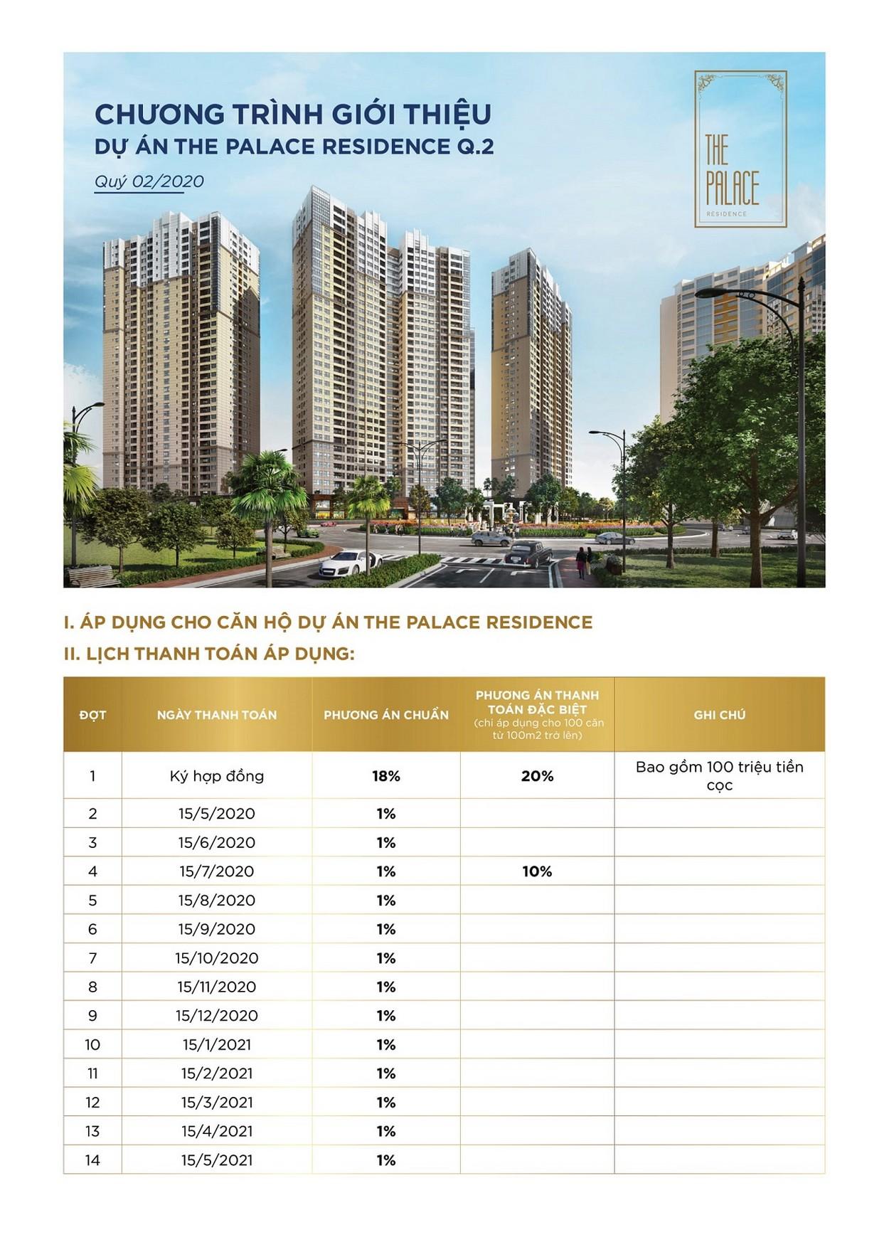 Phương thức thanh toán căn hộ chung cư The Palace Residence Quận 2 Đường chủ đầu tư Novaland