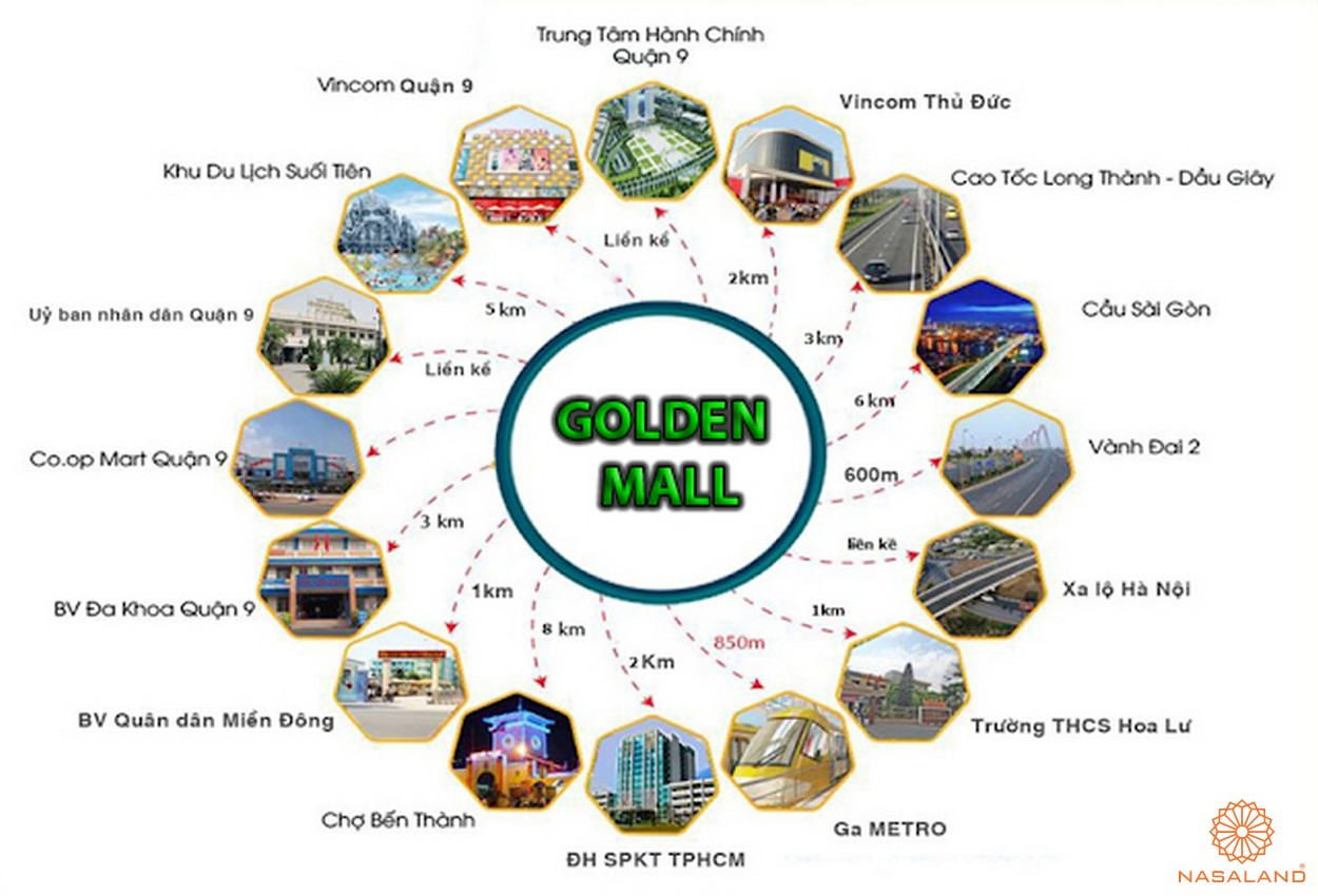 Tiện ích ngoại khu Dự án Golden Mall Quận 9