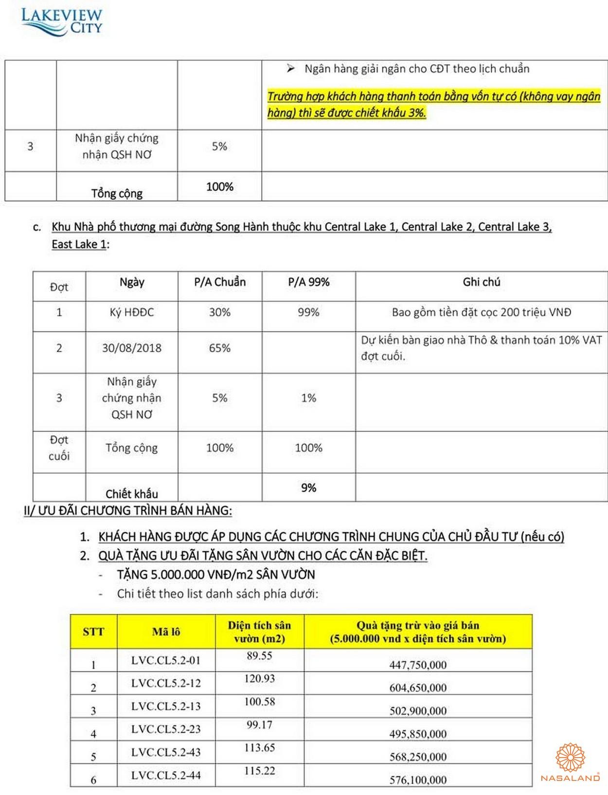 Hình ảnh bảng phương thức thanh toán KĐT Lakeview Novaland quận 2