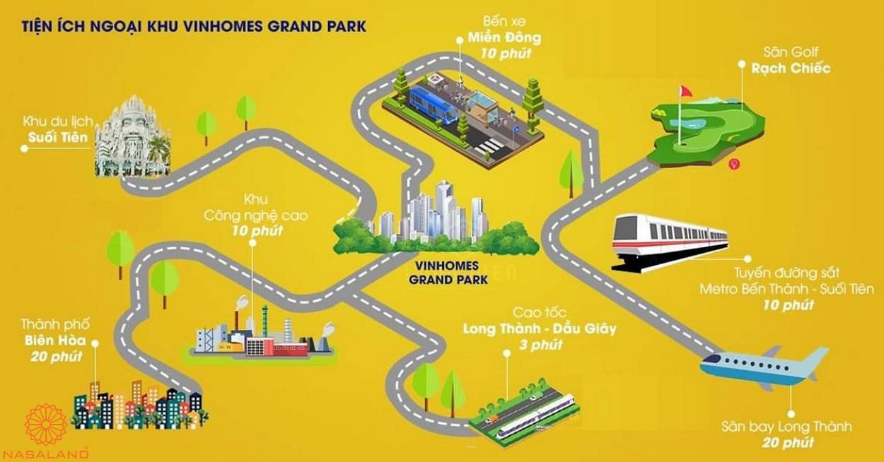 Tiện ích ngoại khu Vinhomes Grand Park quận 9