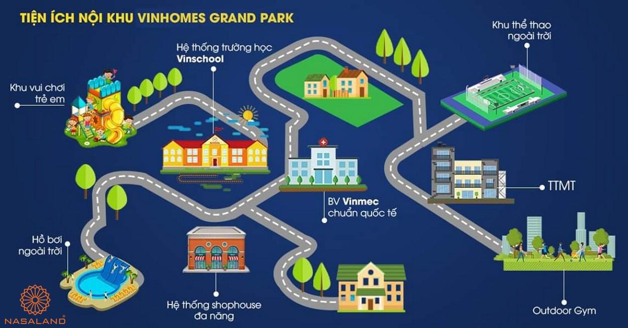 Tiện ích nội khu Vinhomes Grand Park quận 9