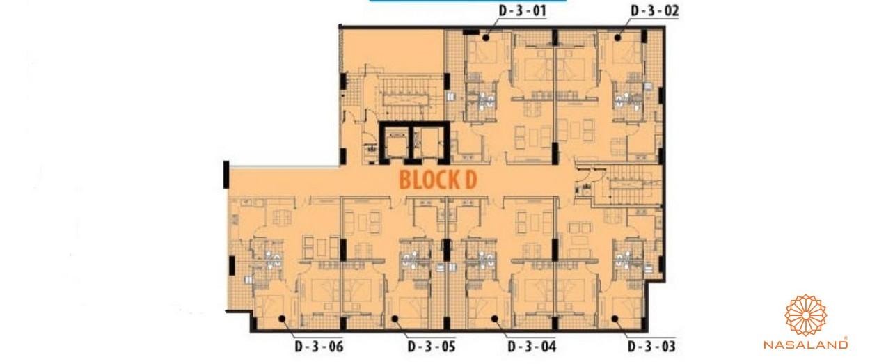 Thiết kế tổng quan block D