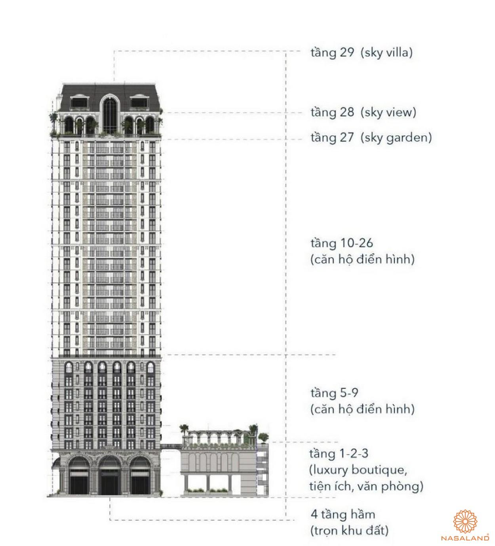 Thiết kế dự án căn hộ Grand Central quận 3