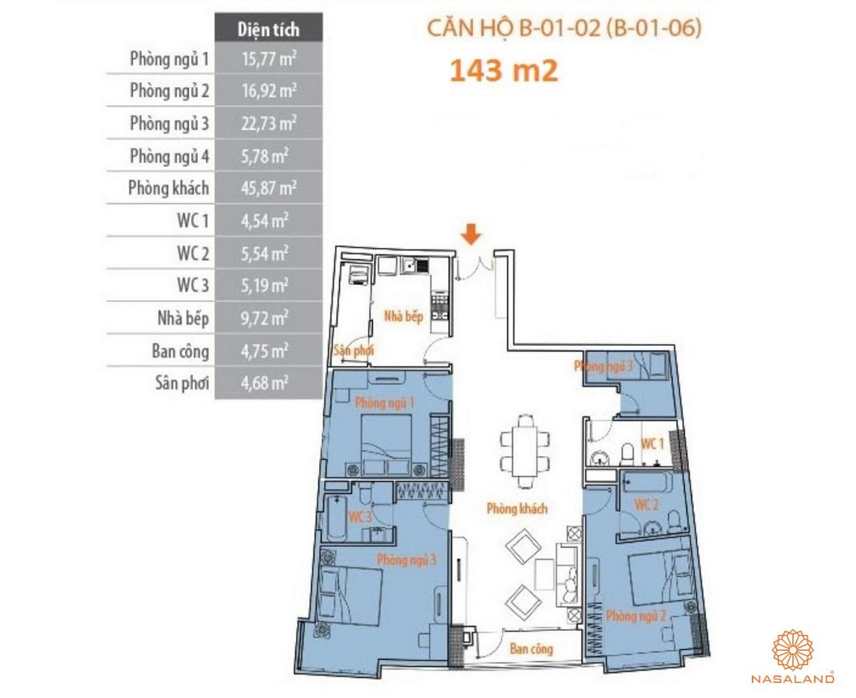 Thiết kế tổng quan căn hộ Him Lam Riverside quận 7 - block B căn số 02