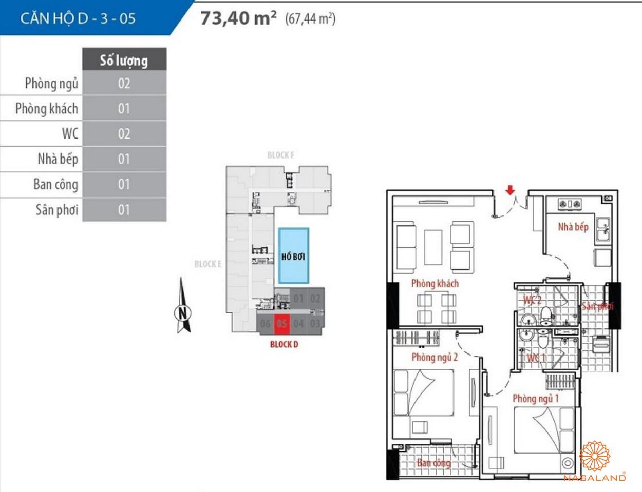 Thiết kế block D căn số 05