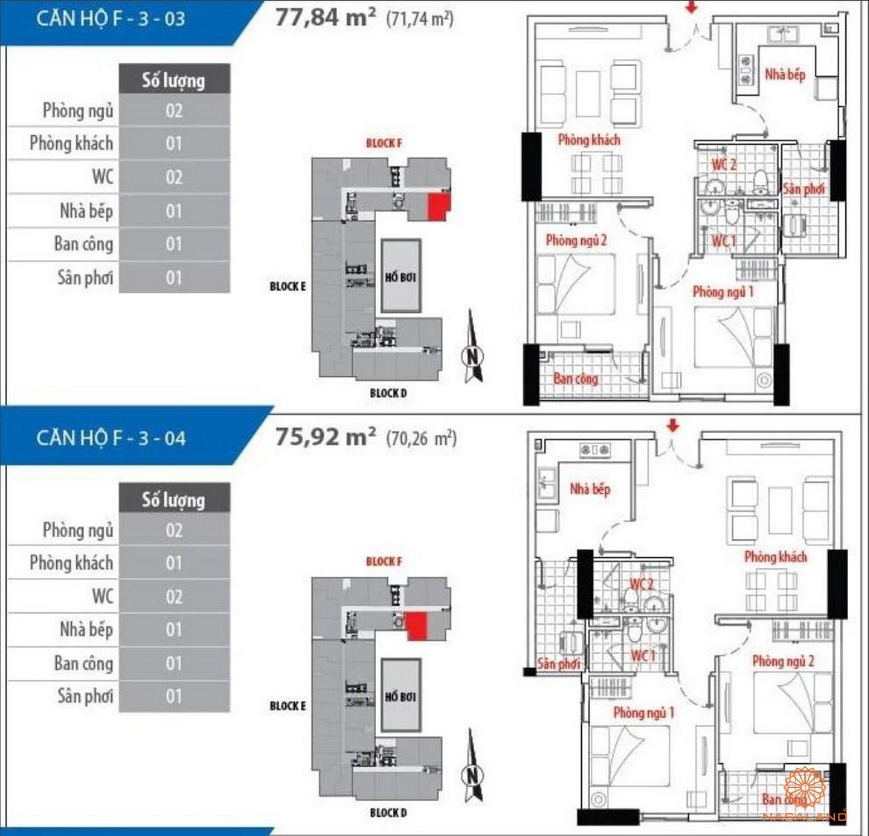 Thiết kế tổng quan căn hộ Him Lam Riverside - BLock F căn số 03 và 04