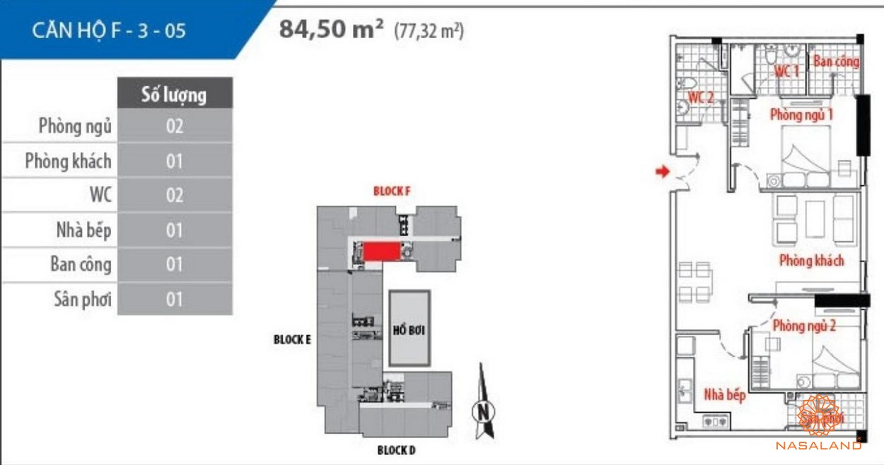 Thiết kế tổng quan căn hộ Him Lam Riverside - BLock F căn số 05
