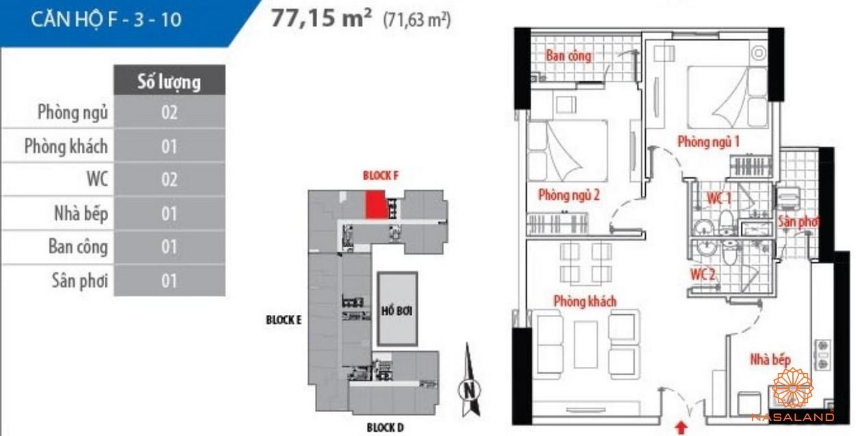 Thiết kế tổng quan căn hộ Him Lam Riverside - BLock F căn số 10