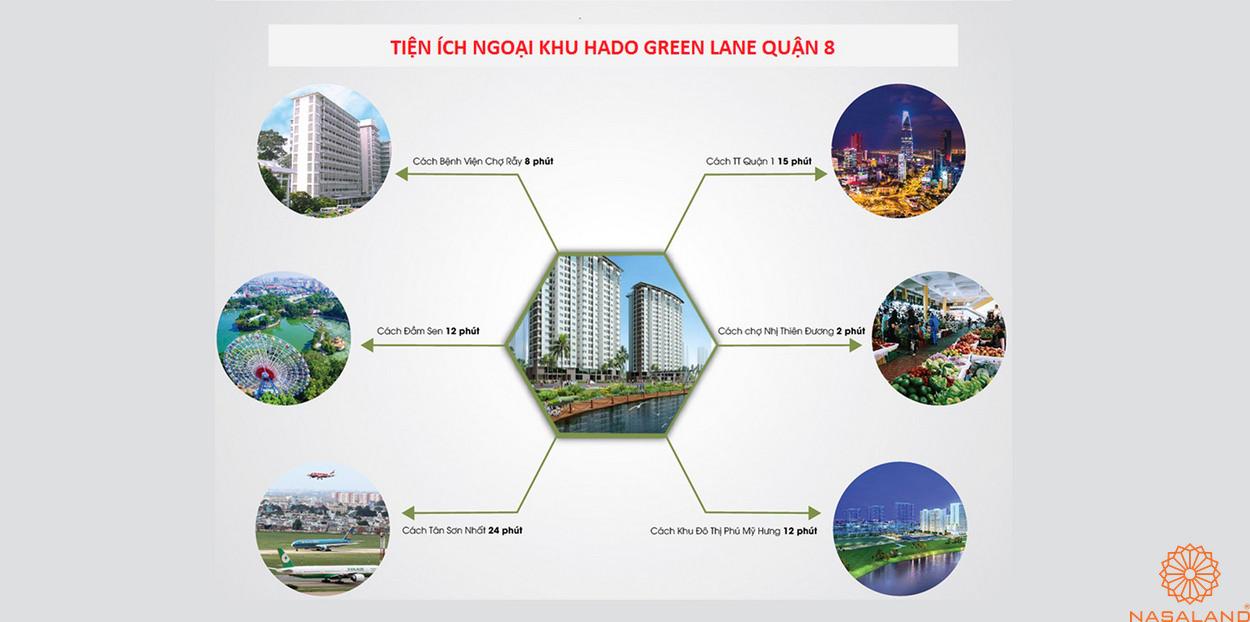 Tiện ích căn hộ chung cư cao cấp Hado Green Lane quận 8 TP. Hồ Chí Minh