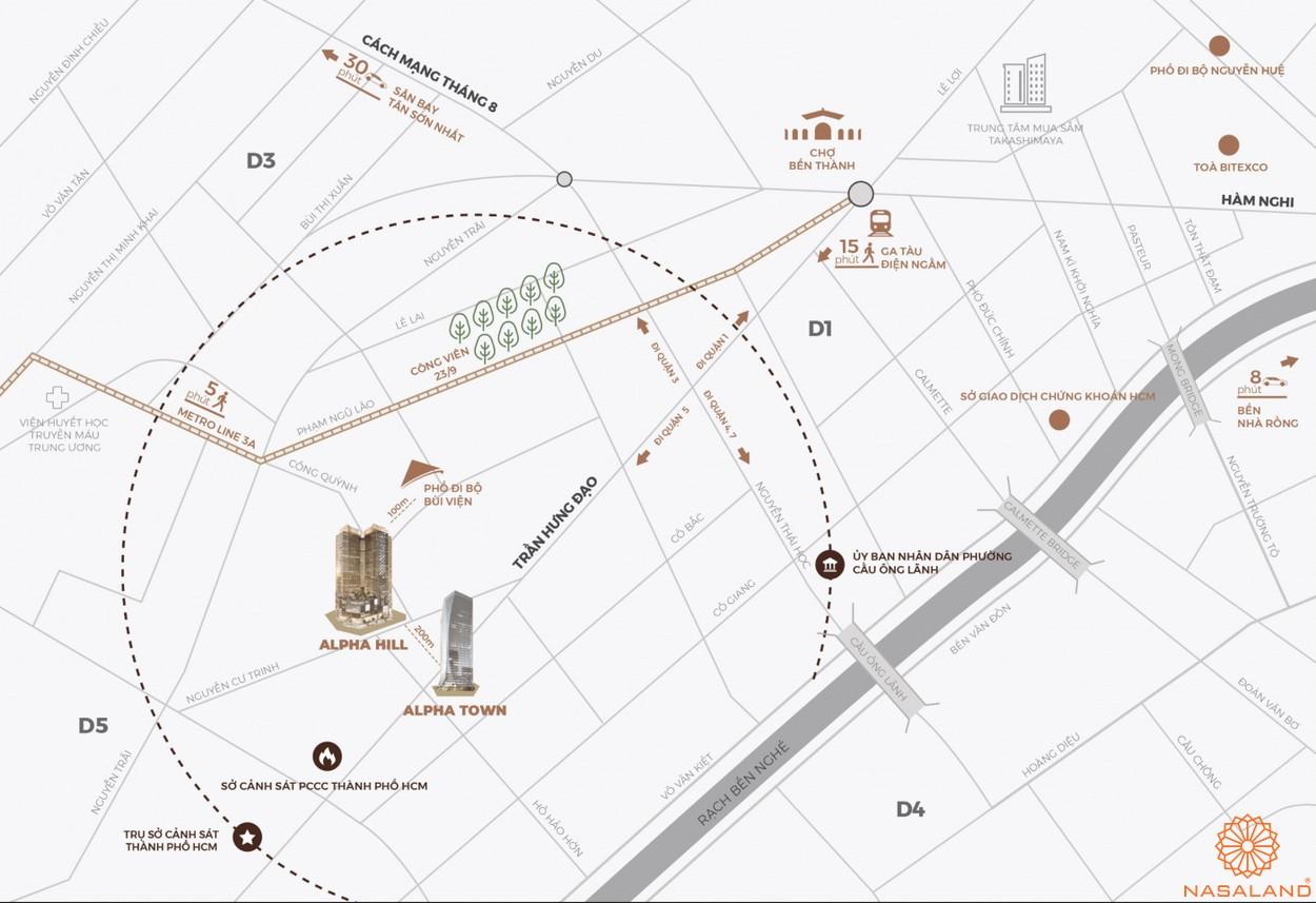 Vị trí địa chỉ dự án Alpha City