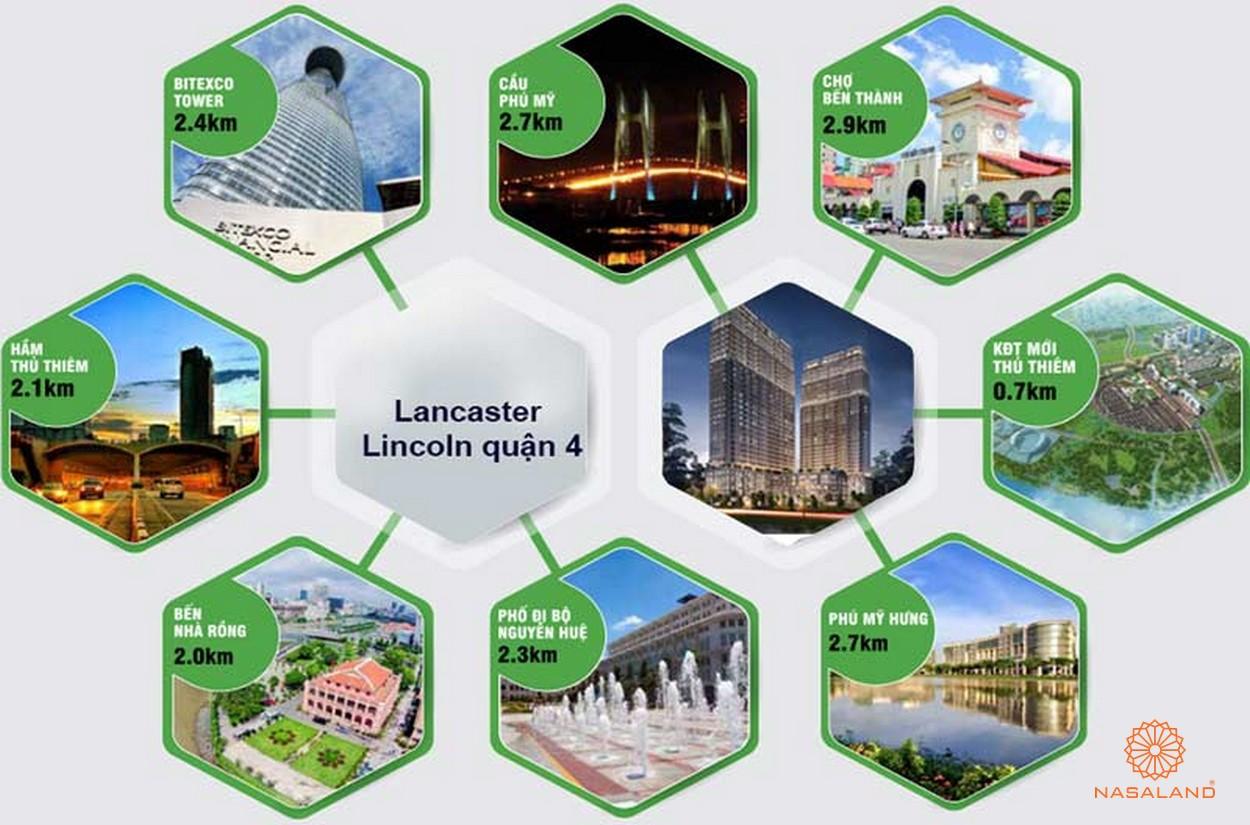 Bản đồ kết nối khu vực dự án căn hộ Lancaster Lincoln Quận 4