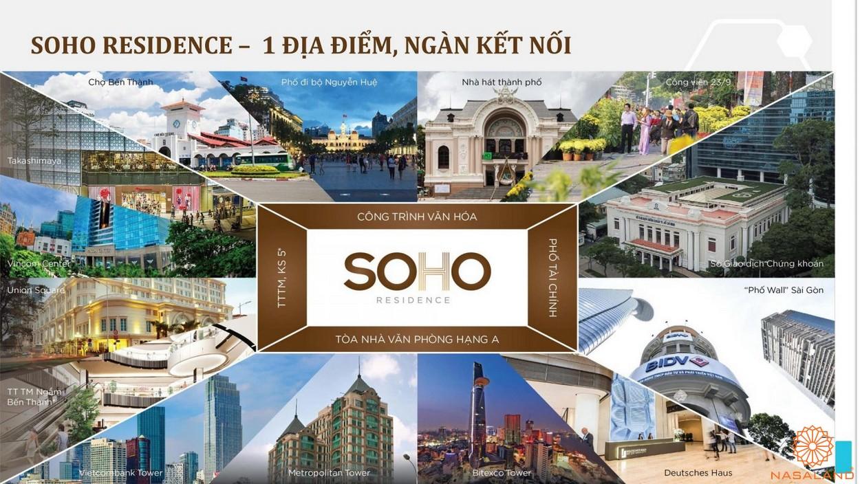 Vị trí dự án căn hộ Soho Residences quận 1 chủ đầu tư Novaland