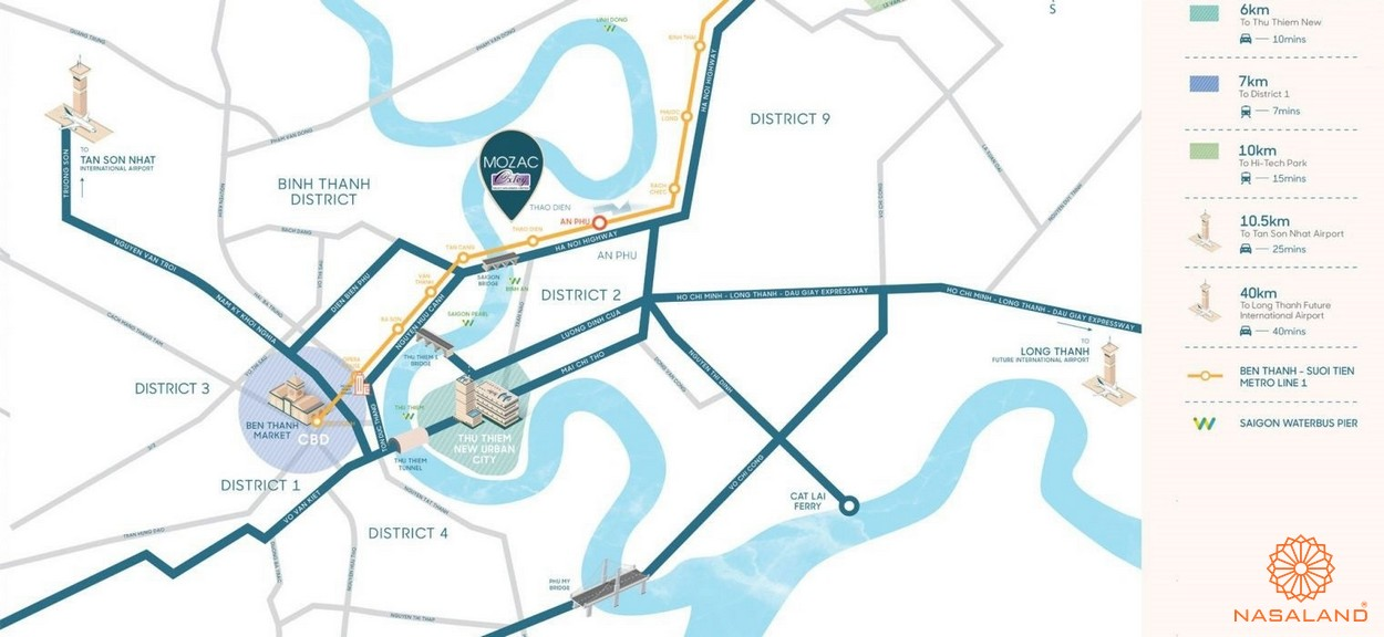 Vị trí dự án Mozac Thảo Điền quận 2