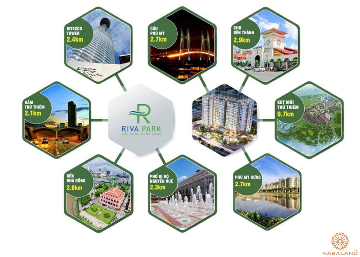 Vị trí dự án căn hộ Riva Park quận 4