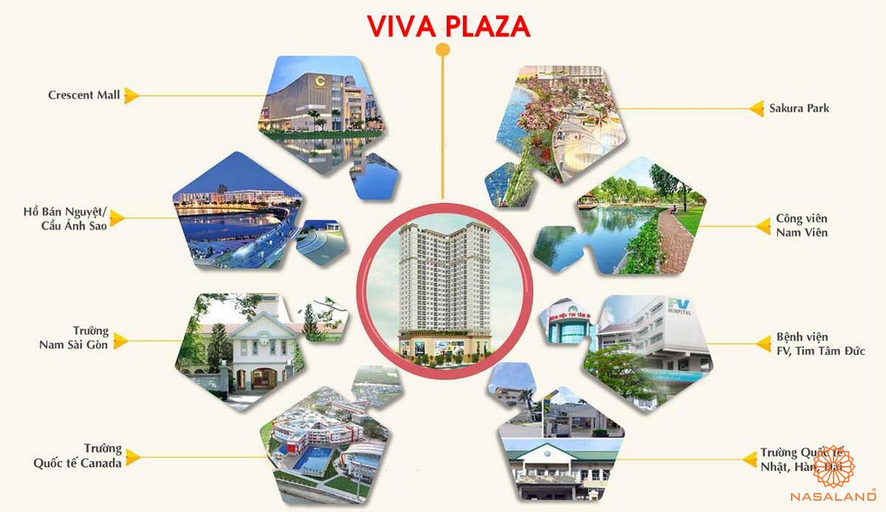 Liên kết vùng Viva Plaza