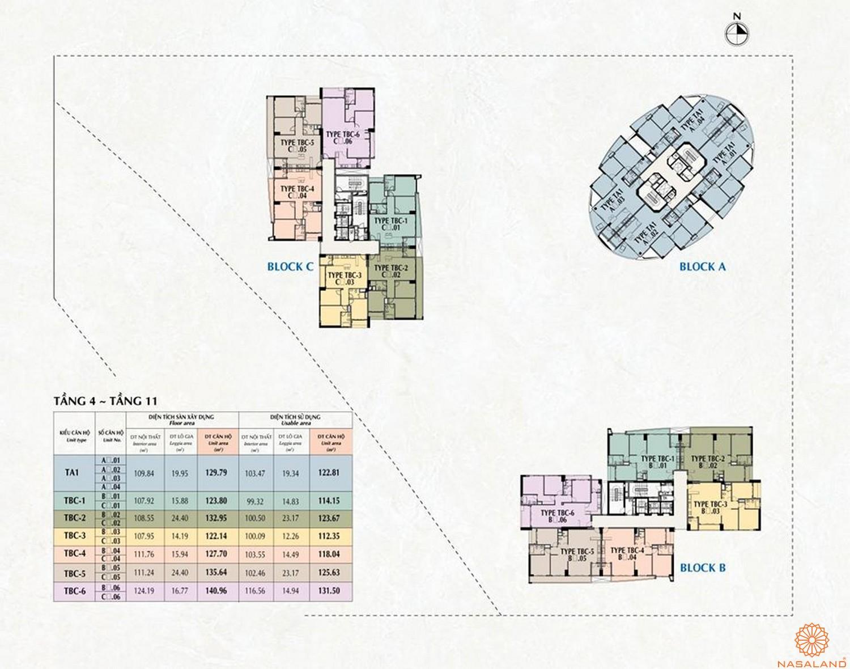 Mặt bằng tầng 4 đến 11 dự án căn hộ Riverpark Premier quận 7