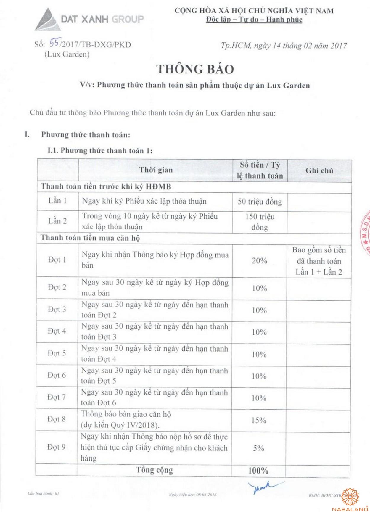 Phương thức thanh toán căn hộ Lux Star quận 7