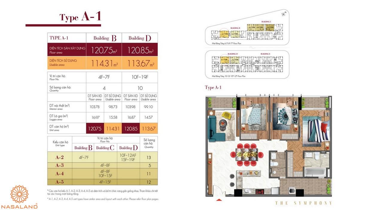 Thiết kế căn hộ A-1 thuộc dự án The Symphony Phú Mỹ Hưng quận 7