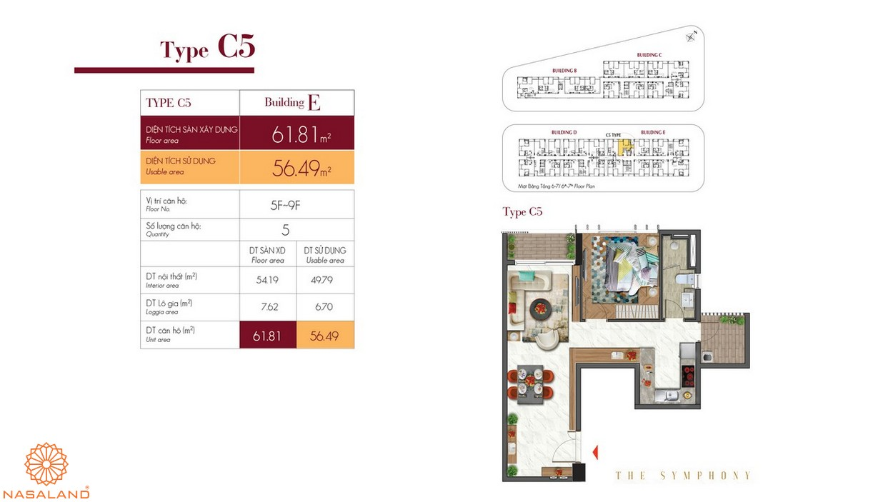Thiết kế căn hộ C5 thuộc dự án The Symphony Phú Mỹ Hưng quận 7