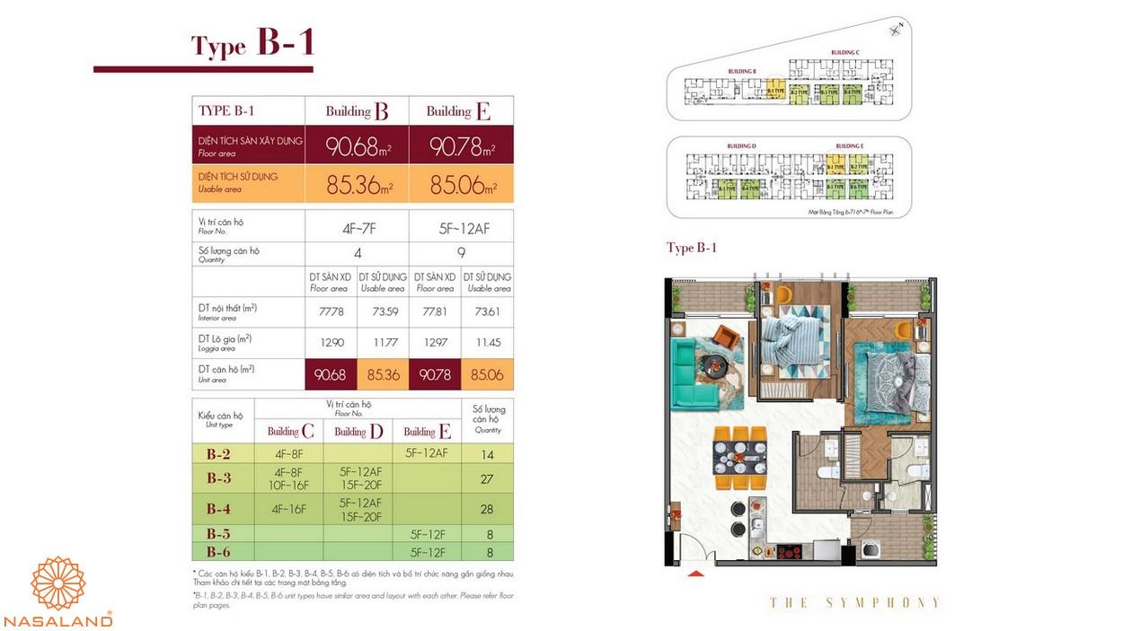 Thiết kế căn hộ B-1 thuộc dự án The Symphony Phú Mỹ Hưng quận 7