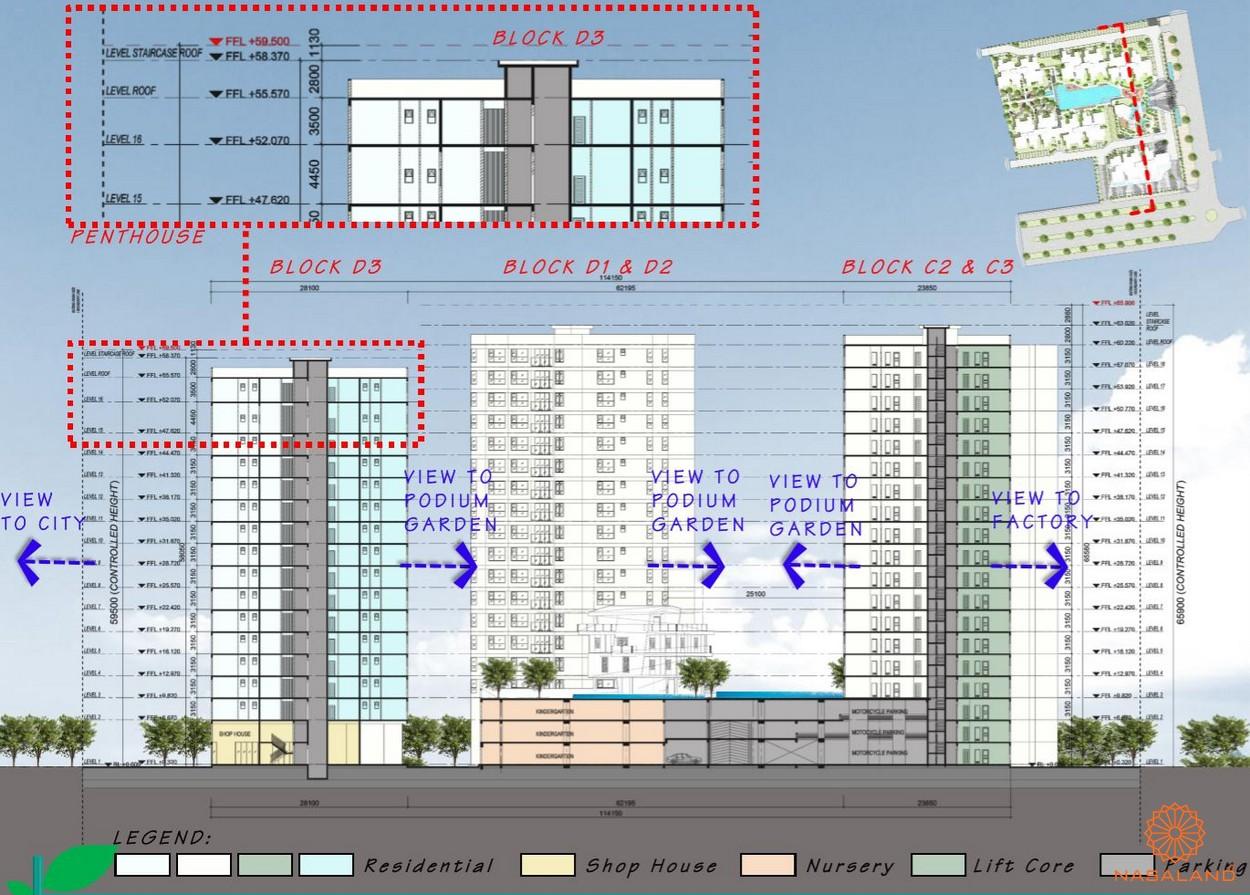 Thiết kế căn hộ The Habitat Bình Dương
