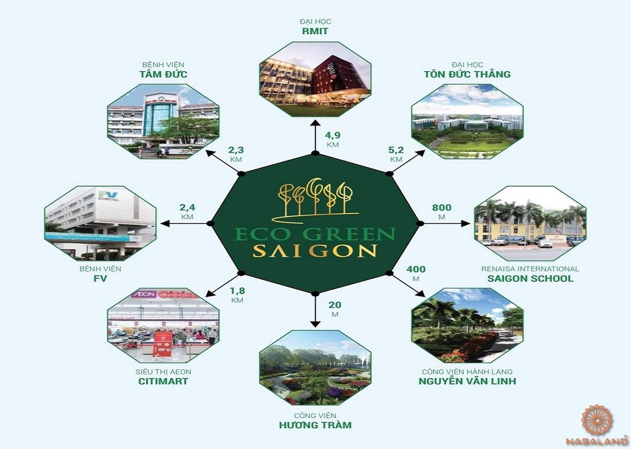 Tiện ích ngoại khu của dự án căn hộ Eco Green Sài Gòn quận 7
