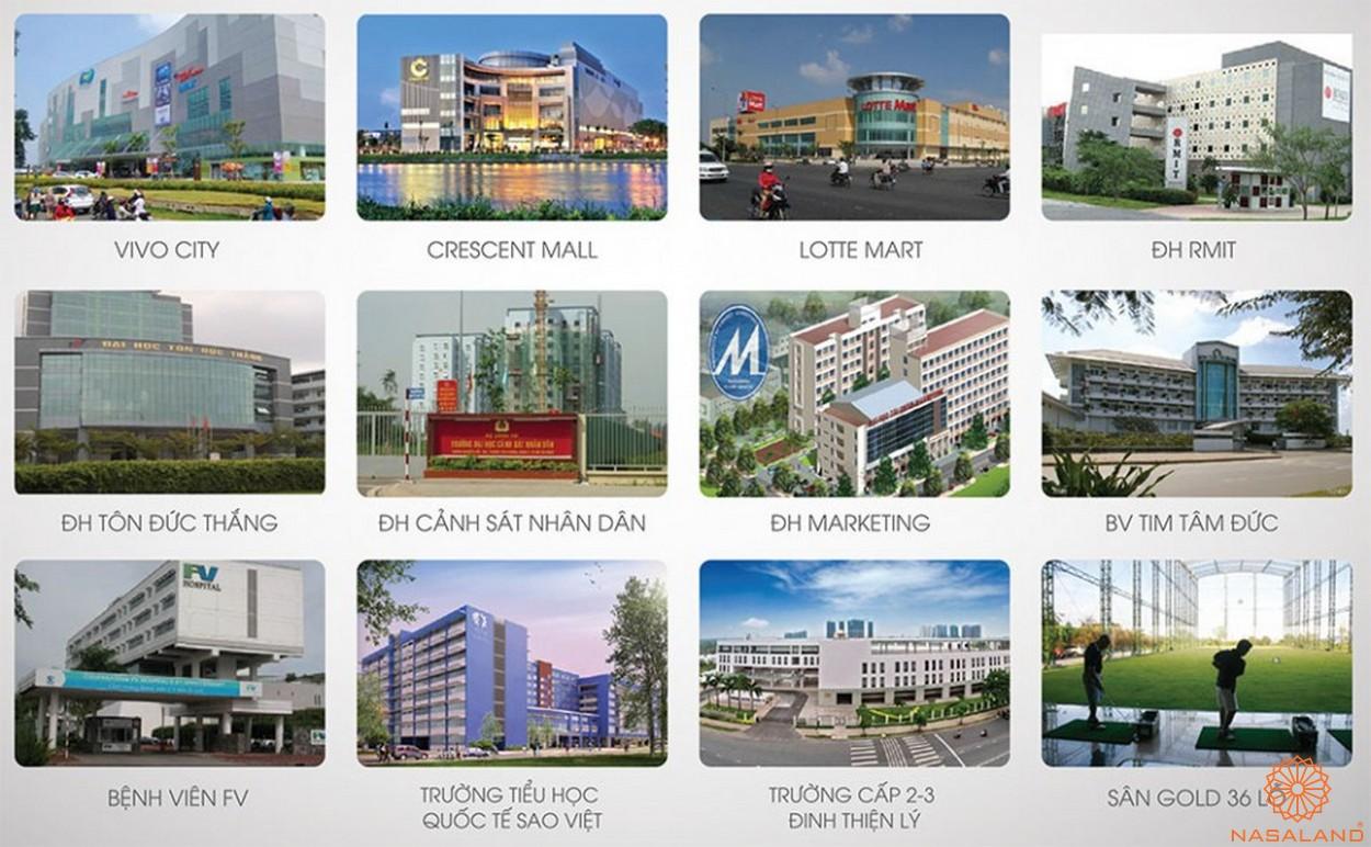 Tiện ích ngoại khu dự án căn hộ Q7 Saigon Riverside Complex quận 7