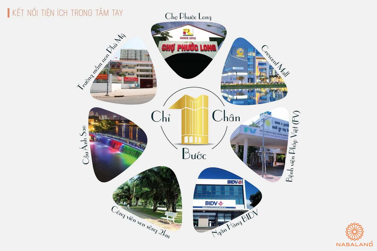 Tiện ích ngoại khu dự án Viva Plaza