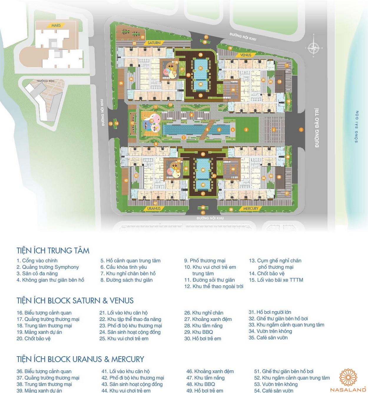 Sơ đồ tiện ích dự án căn hộ Q7 Saigon Riverside Complex quận 7