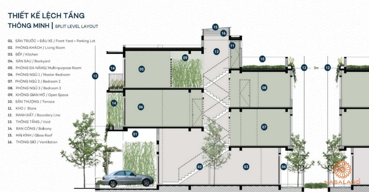 Thiết kế lệch tầng tại dự án The Standard Bình Dương