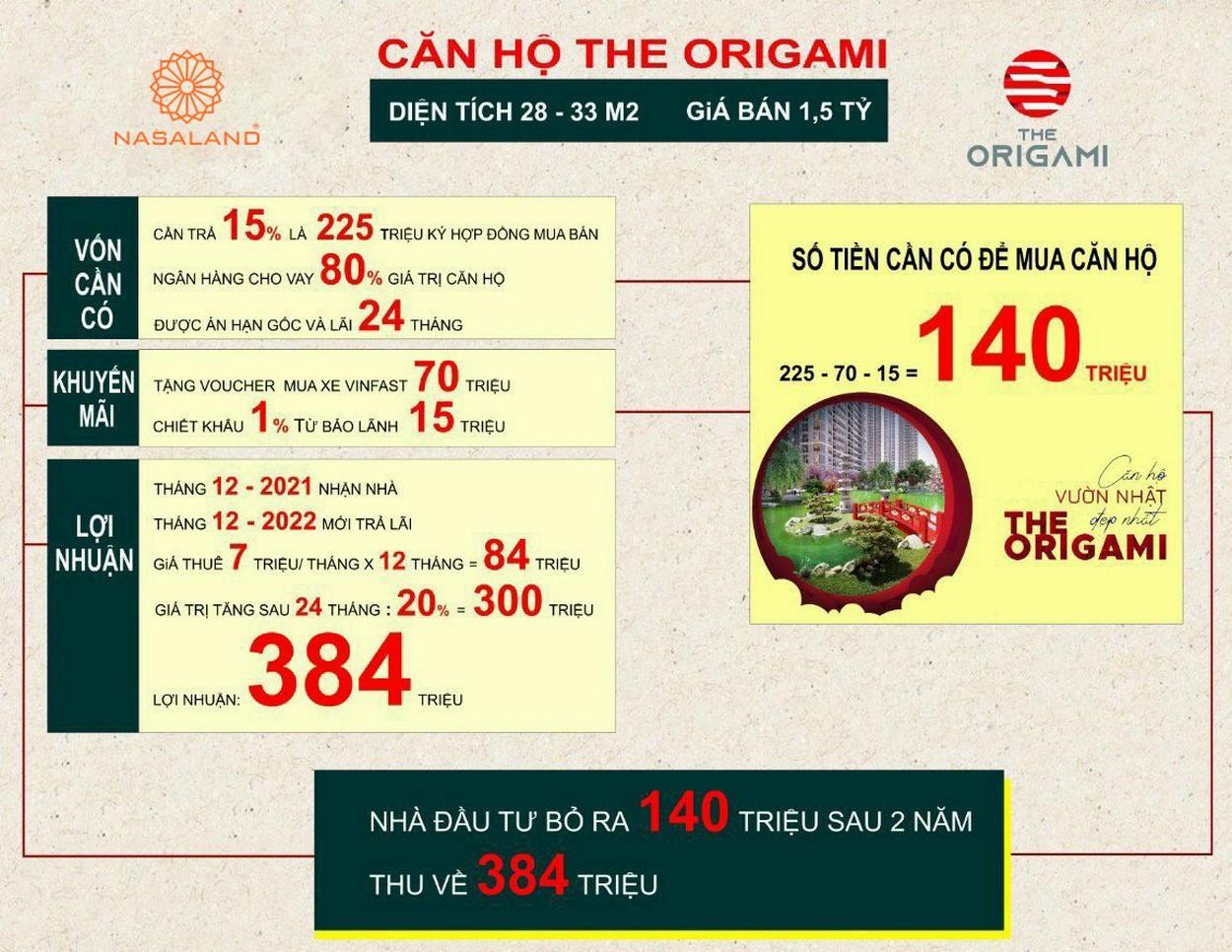 Đầu tư căn hộ Origami S10 với phương thức thanh toán linh hoạt