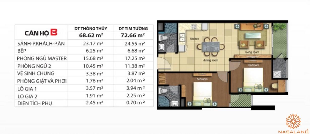 Mặt bằng dự án căn hộ Jamona City quận 7 mẫu B