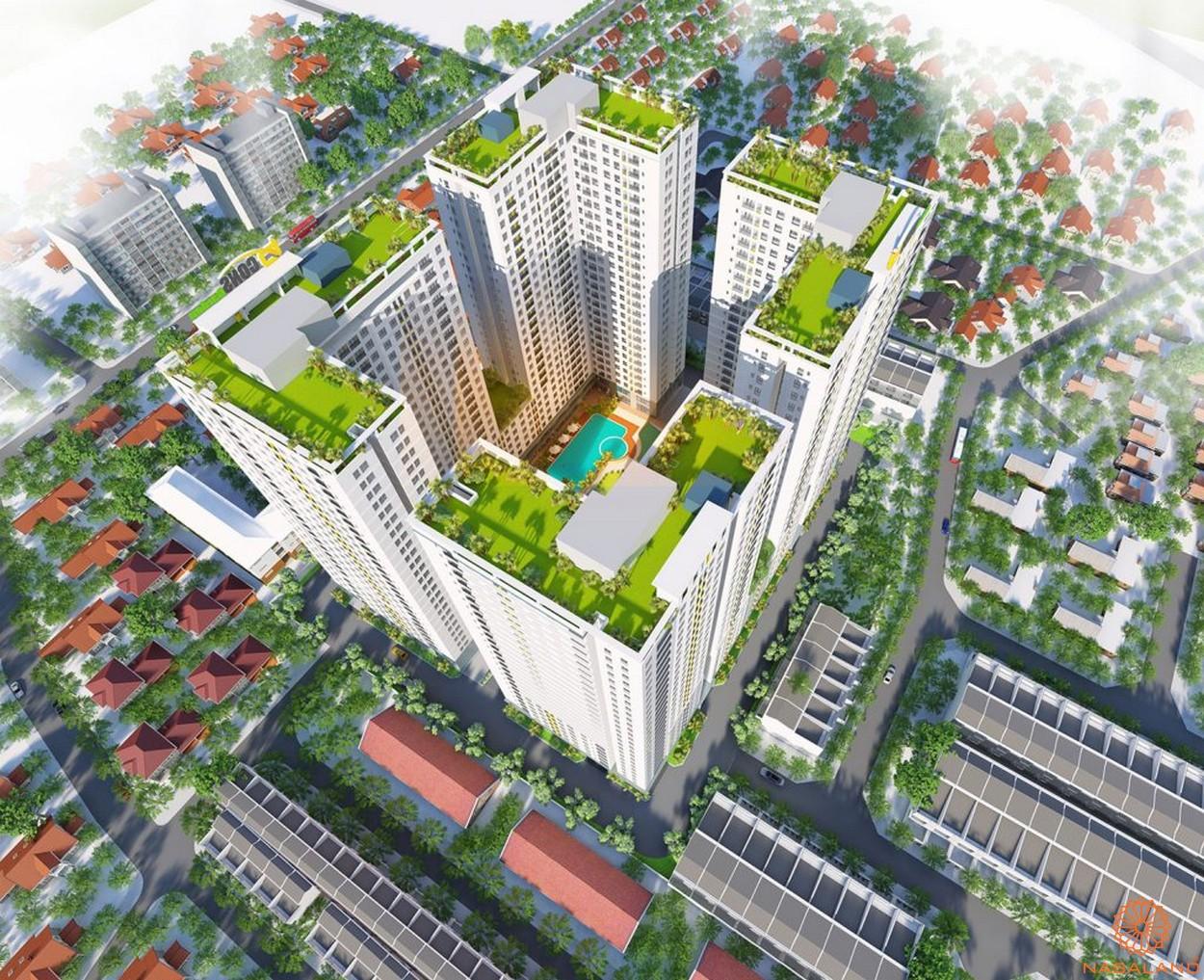 Phối cảnh tổng thể dự án căn hộ chung cư Bcons Garden Bình Dương