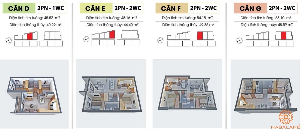 Thiết kế 2 dự án căn hộ Bcons Bee Bình Dương