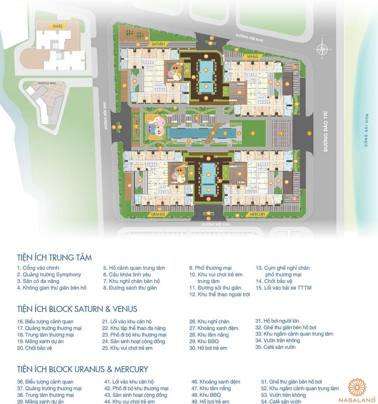 Mặt bằng tiện ích dự án căn hộ Universe Complex Bình Tân