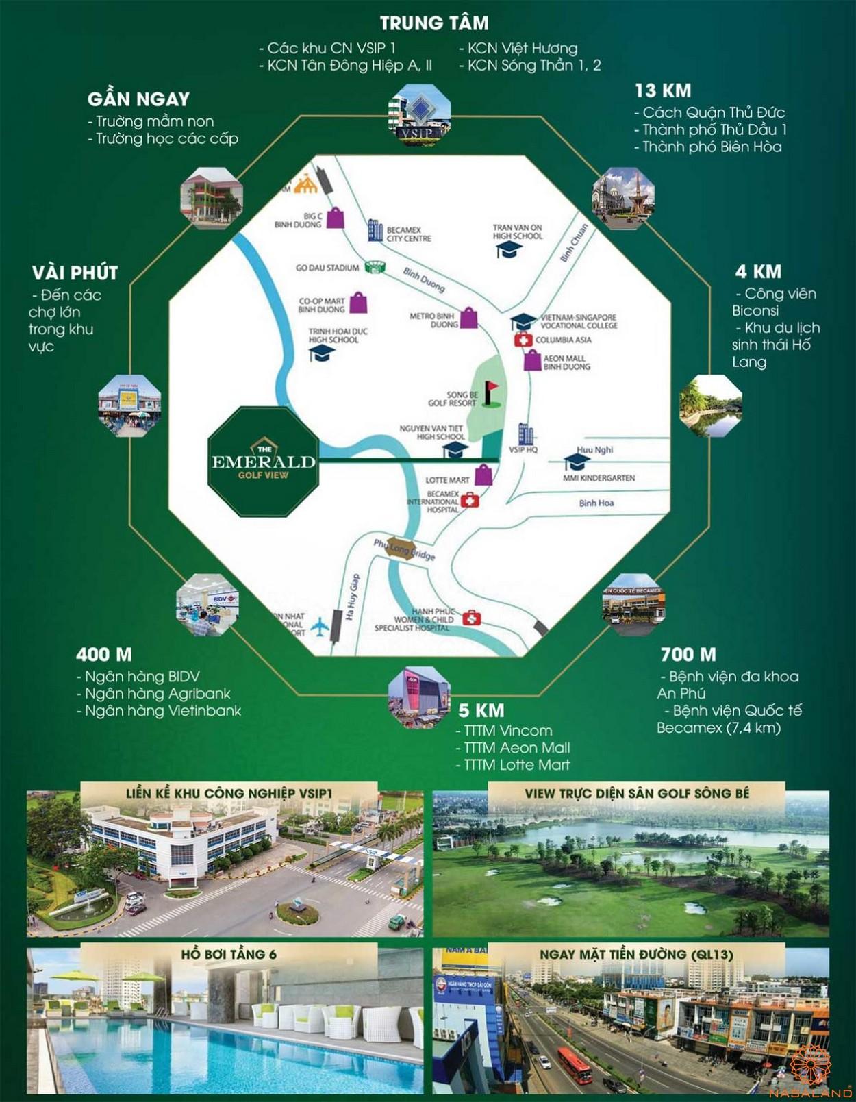 Tiện ích ngoại khu dự án căn hộ The Emerald Golf View Bình Dương