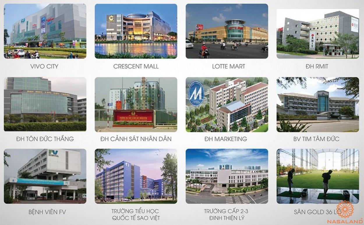 Tiện ích dự án căn hộ Green Star Sky Garden Quận 7 - Ngoại khu