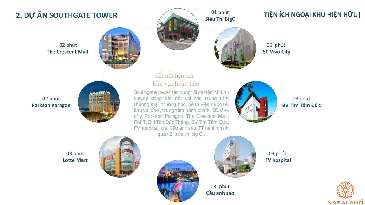 Tiện ích ngoại khu dự án căn hộ South Gate Tower quận 7