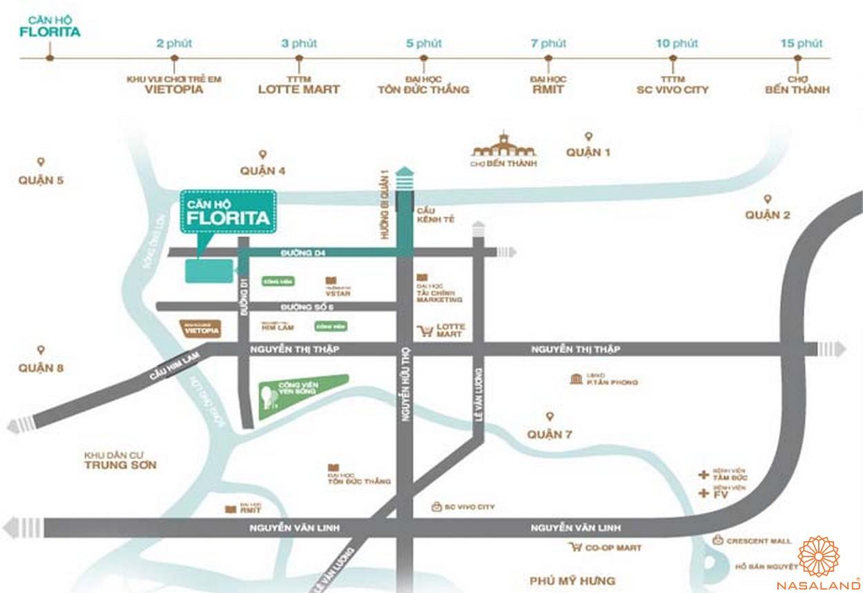 Vị trí dự án căn hộ Florita quận 7