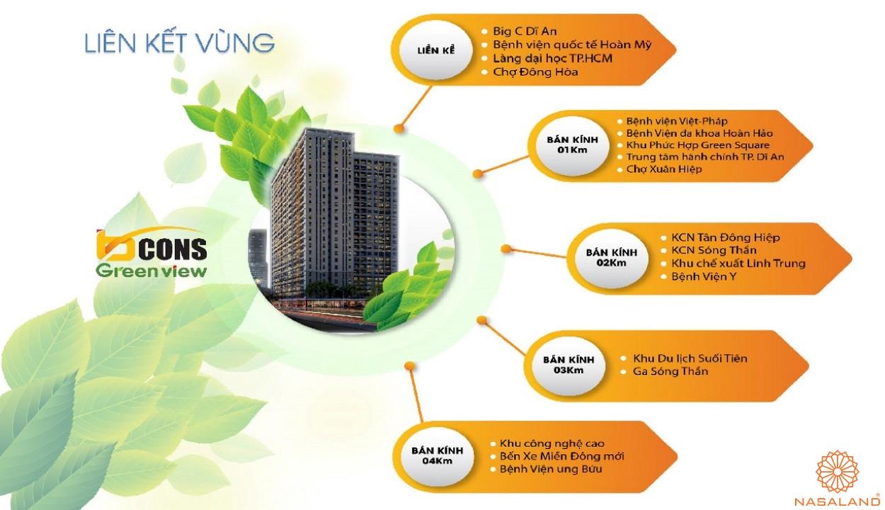 Liên kết vùng của dự án căn hộ Bcons Green View