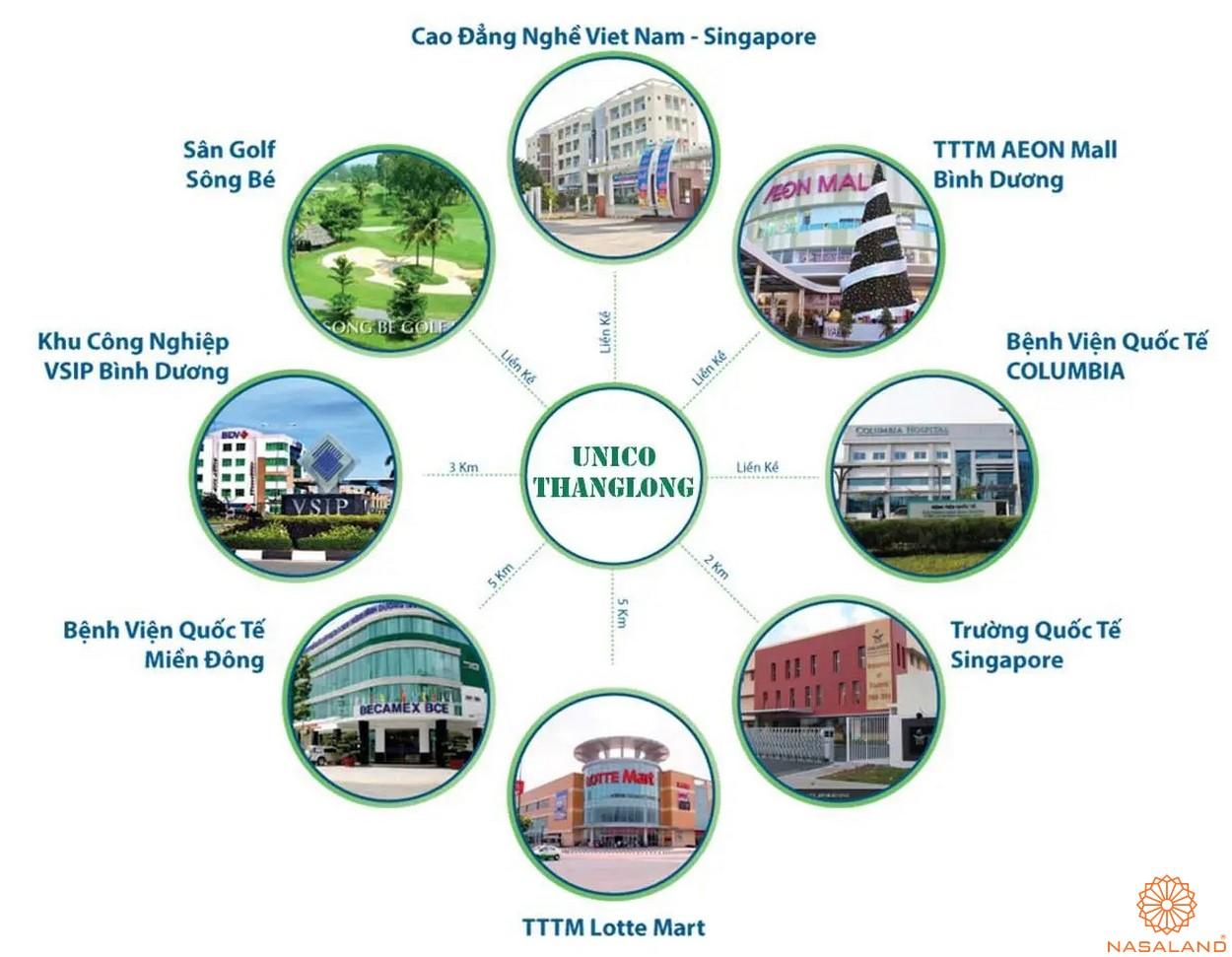 Tiện ích dự án căn hộ Unico Thăng Long - ngoại khu