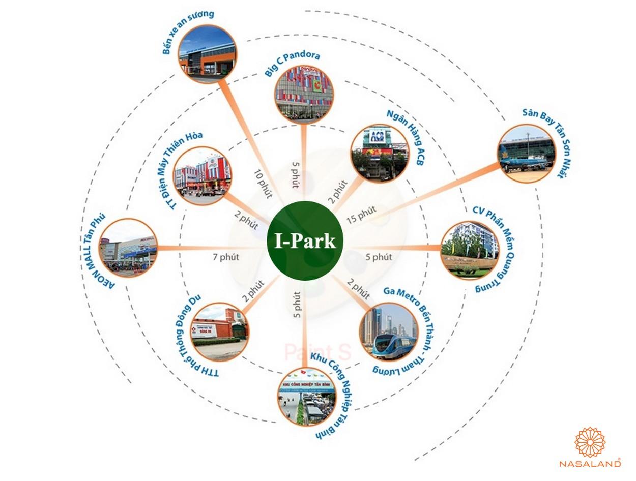 Tiện ích ngoại khu dự án An Sương I-Park quận 12