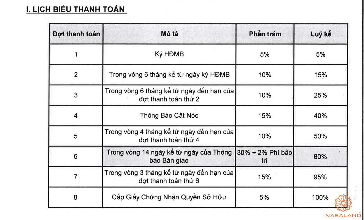Thanh toán dự án căn hộ Celadon CIty Tân Phú